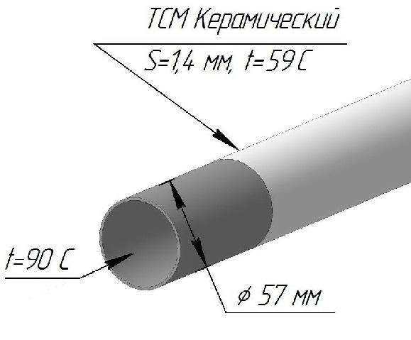 Как производится расчет теплоизоляции трубопровода